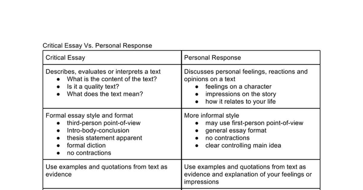 What is a critical response essay example professional curriculum vitae writers services for university