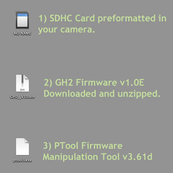 Panasonic GH2 42Mbps Patch Required Tools and Downloads