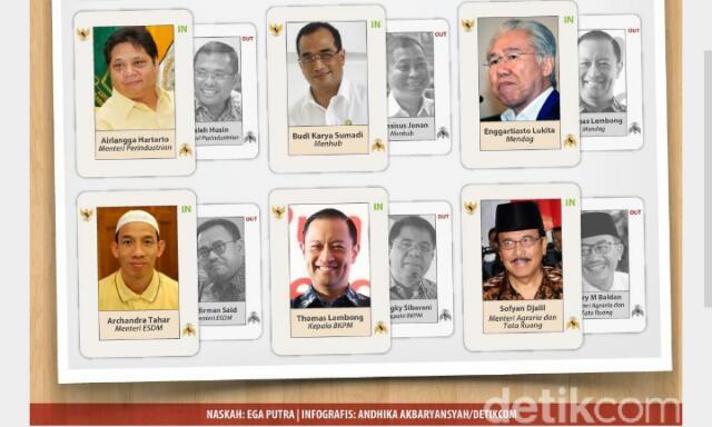 Resmi! Presiden Jokowi Reshuffle Kabinet Jilid II, dari Masuknya Sri Mulyani Sampai di Gantinya Anis Baswedan