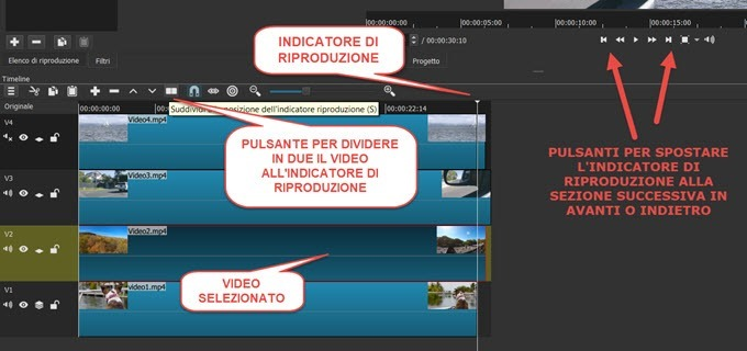 dividere-video