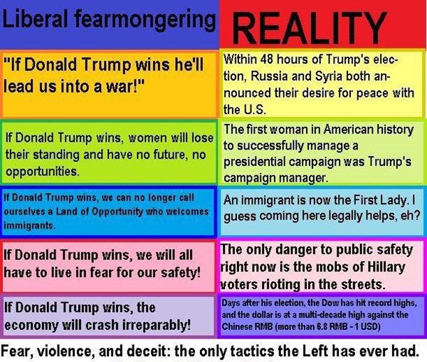 democrat-fearmongering