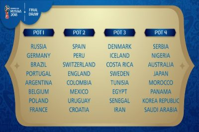Checkout all countries in 2018 World Cup Pots