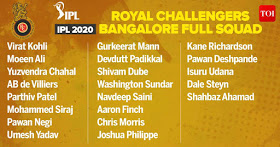 IPL Cricket Player 2020 List with Team