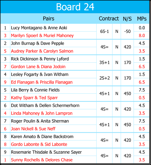 Recap Boards 25 May 2017-24