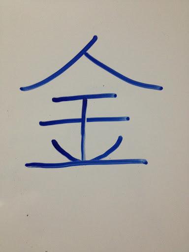 Gold - the kanji