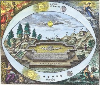 Frontispiece From Balduin Aureum Superius Et Inferius, Alchemical And Hermetic Emblems 1