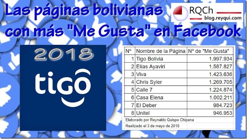 paginas-bolivianas-facebook-mas-populares-rqch-blog-2018-reyqui