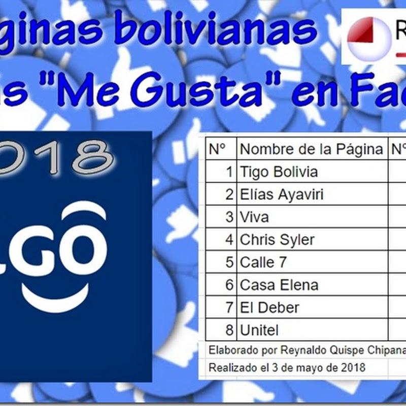 2018: Conoce a las 8 páginas bolivianas más populares en Facebook