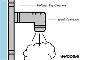 huffman_steampipe[2]