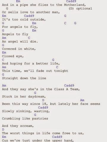 Guitar jeena jeena guitar tabs lesson : Guitar Chords : The A Team - Ed Sheeran Guitar Chords