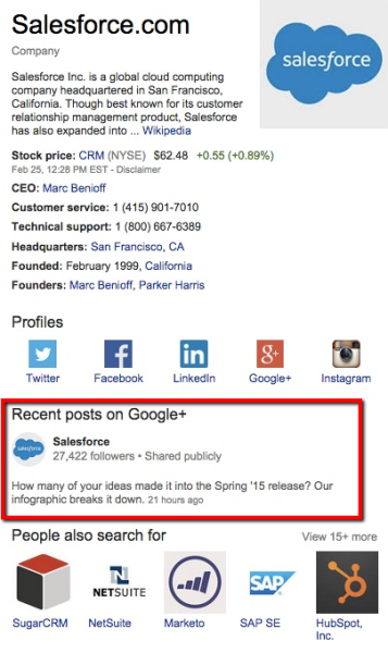 Google+ Knowledge Graph