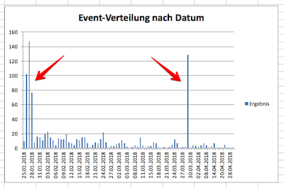 Events nach Datum.png