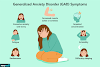 Unsuccessful treatments for ending anxiety and panic
