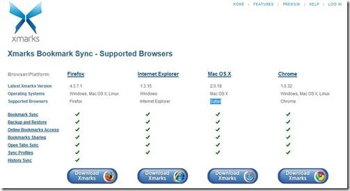 Google Chrome瀏覽器書籤與Firefox火狐瀏覽器書籤同步方法與教學
