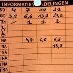 Busreis Heindonk 6-12-'15