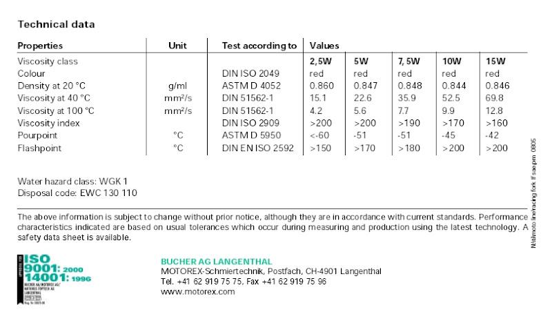 Motorex%252520Viscosity%252520Numbers.jp