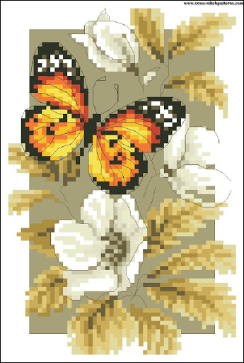 Butterfly on Flowers chart