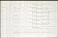 Gezinskaart Apon, Godefridus geb. 28-06-1834.jpg