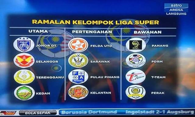 Kelantan Pencabar Dari Kelompok Pertengahan