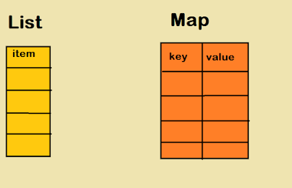 How to Convert a List<V> to Map<K,V> in Java 8 - Example Tutorial