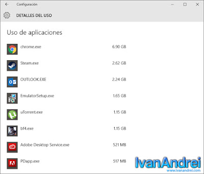Pasos para ir al uso de datos en Windows 10
