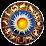 Astro Aditya's profile photo