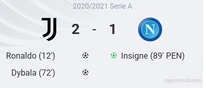 Serie A: Ronaldo and Dybala scores in Juventus 2-1 victory against Napoli (Highlights) 2020-2021