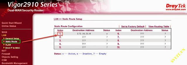 Cisco ASA - [Lab 13 2] Configure Virtual Firewall Cisco with