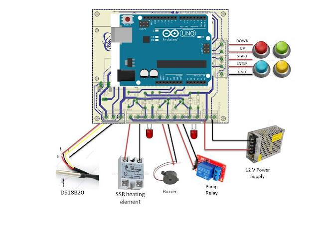 Open ardbir definitive biab rims controller arduino