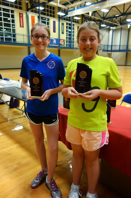 GU13 flight: Clare Quinn, Champion, and Dorothea Dunne, Finalist