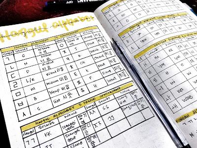 belajar bahasa korea dengan aplikasi duolingo