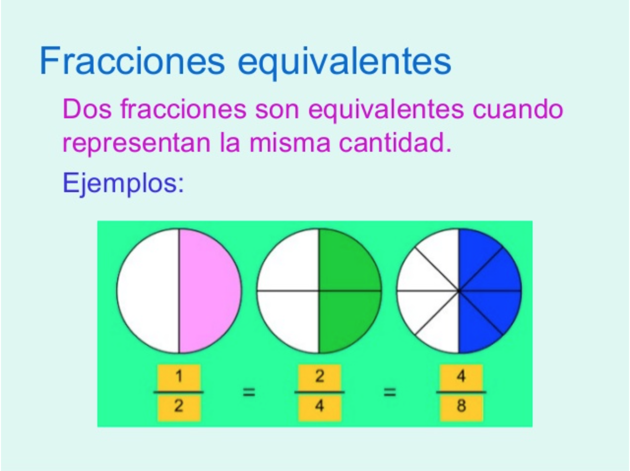 Taquiamila qu son fracciones equivalentes for Definicion de cuarto