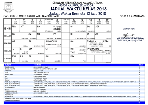 Jadual Waktu Kelas 12.3.2018_017