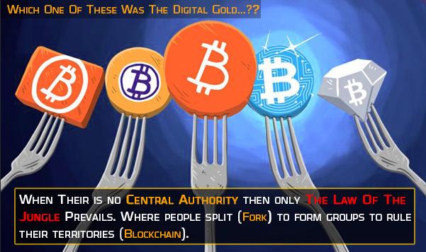 Bitcoin Is already a Victim of Civil War