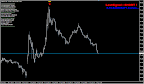 2011-08-01_1853_002  USD-JPY M5
