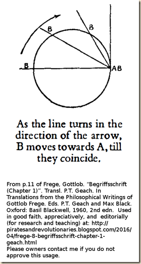 begriff 8 b p11 circle.text