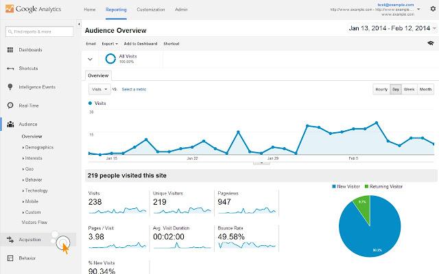 Accordion Nav for Google Analytics™