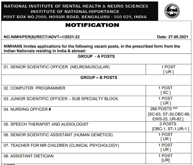 NIMHANS Recruitment - 275 Nursing Officer, Assistant Dietician, Computer Programmer, More - Last Date: 28th June 2021