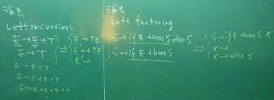 Left Recursion and Left Factoring