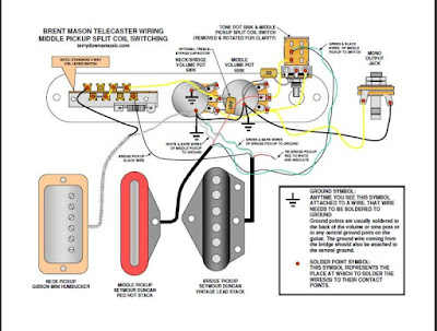 [QNCB_7524]  The Guitar Refinishing and Restoration Forum :: View topic - Weird wiring  idea (UPDATE update: problem solved) | Brent Mason Telecaster Wiring Diagram |  | Guitar ReRanch
