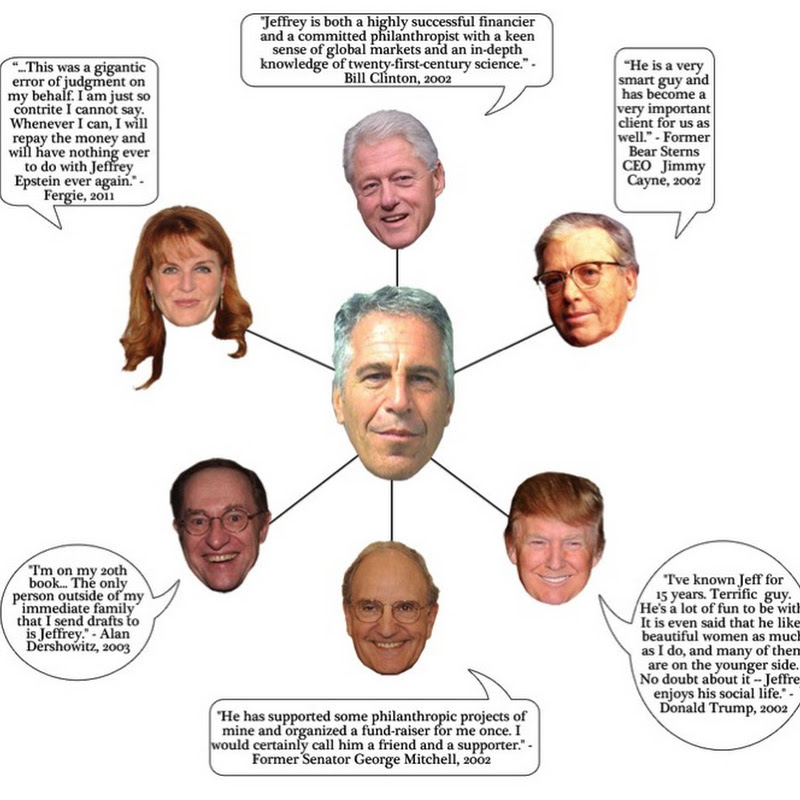 How do Jeffrey Epstein, Ghislaine Maxwell, Prince Andrew, Bill Clinton, and Donald Trump know each other?