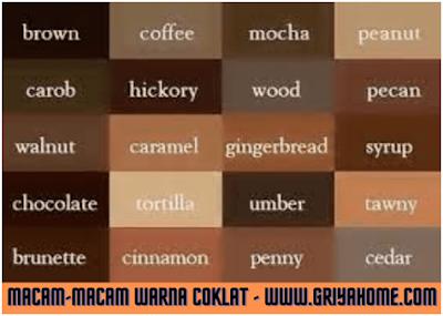 tabel warna coklat