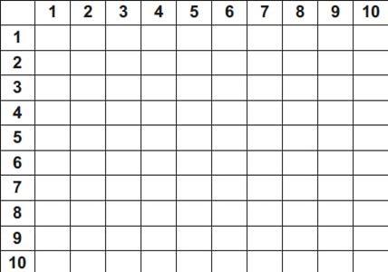 таблица Пифагора для заполнения