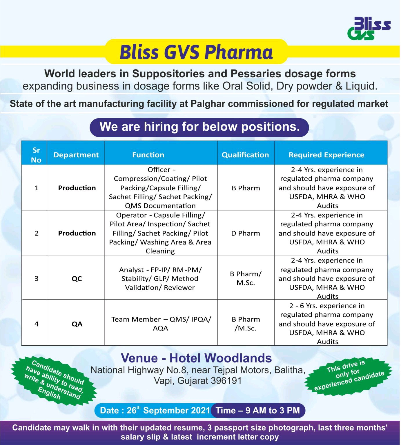 Opening For QC, QA, Production Department At Bliss GVS Pharma
