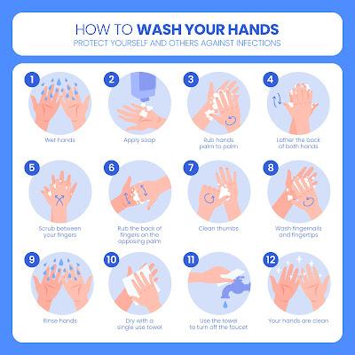 langkah-mencuci-tangan