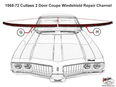 1964 - 1972 Cutlass, 442, F85 Front And Rear Window Rust