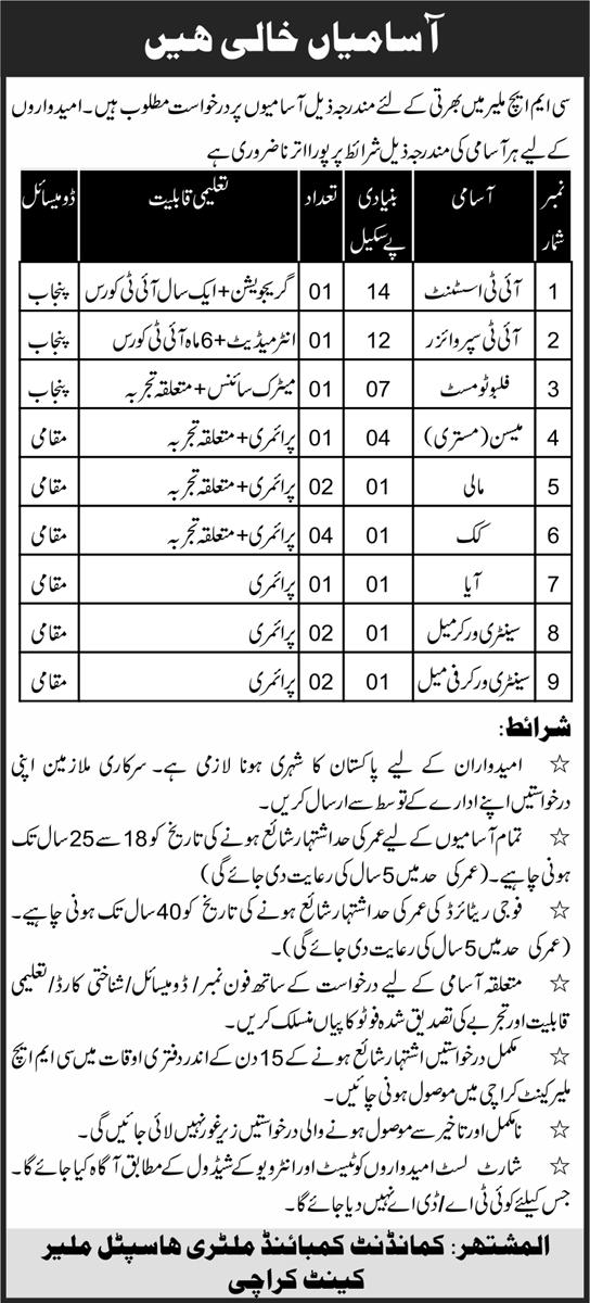 Combined Military Hospital (CMH) Malir Karachi Jobs April 2021