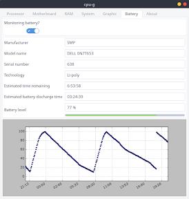 Monitorizar la batería de tu portátil en Ubuntu y Linux Mint. Gráfico.