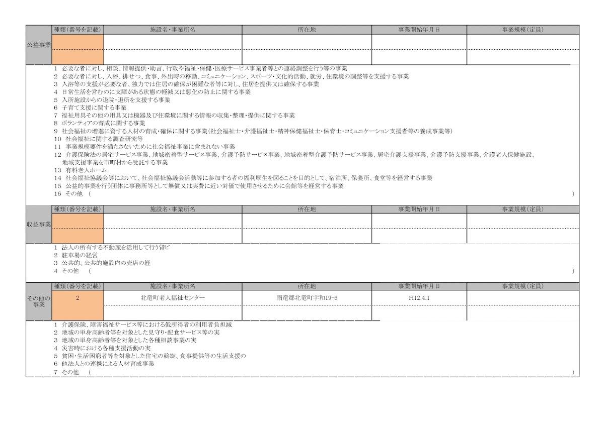 北竜町社会福祉協議会 現況報告書(平成27年4月1日現在)