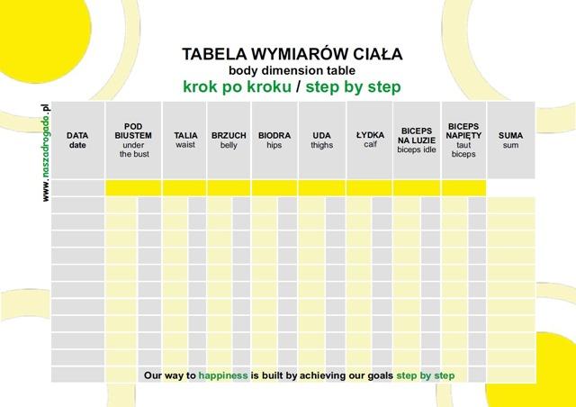 tabela wymiarów ciała, body dimension table dla kobiet